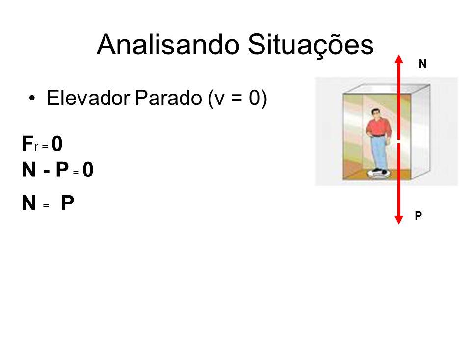 Analisando Situações Elevador Parado (v = 0) P N F r = 0 N - P = 0 N = P