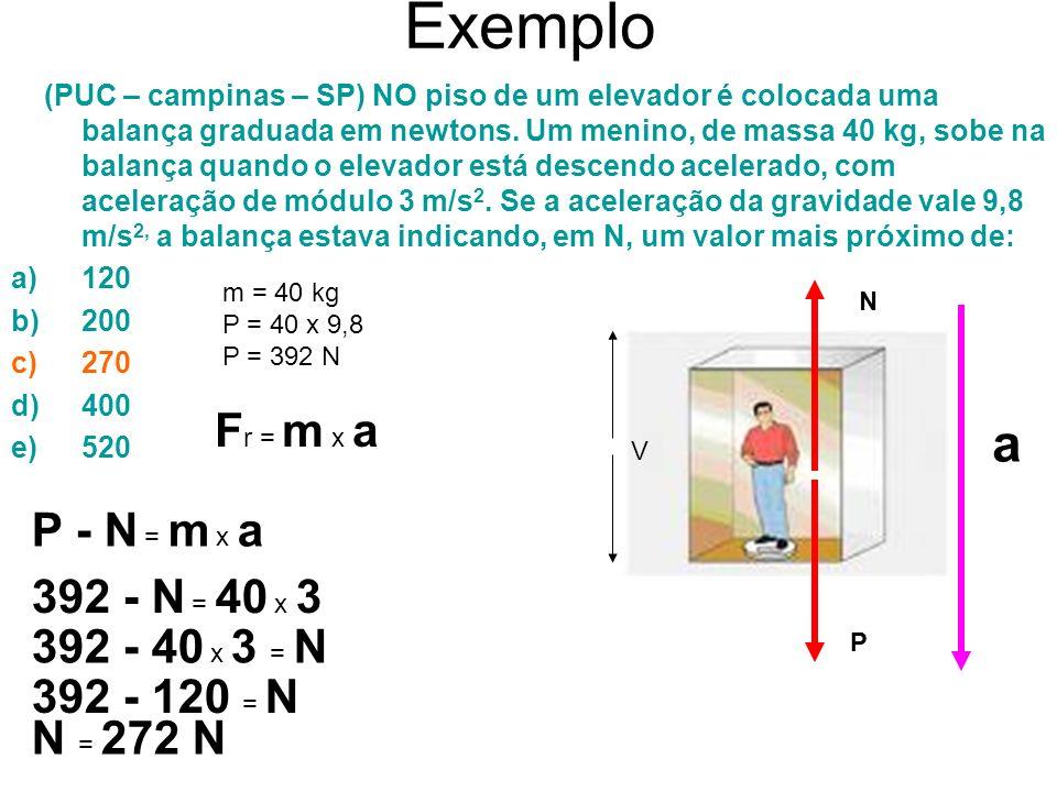 (PUC – campinas – SP) NO piso de um elevador é colocada uma balança graduada em newtons.