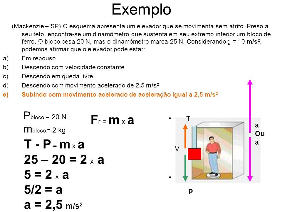 (Mackenzie – SP) O esquema apresenta um elevador que se movimenta sem atrito.