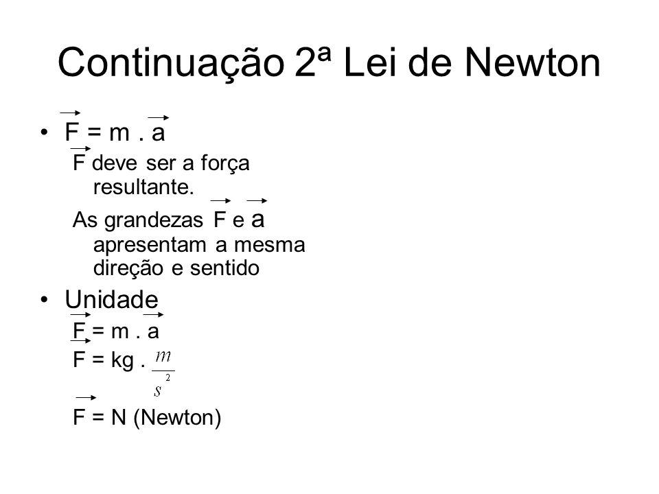 Continuação 2ª Lei de Newton F = m. a F deve ser a força resultante.