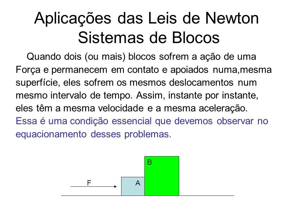 Aplicações das Leis de Newton Sistemas de Blocos Quando dois (ou mais) blocos sofrem a ação de uma Força e permanecem em contato e apoiados numa,mesma superfície, eles sofrem os mesmos deslocamentos num mesmo intervalo de tempo.