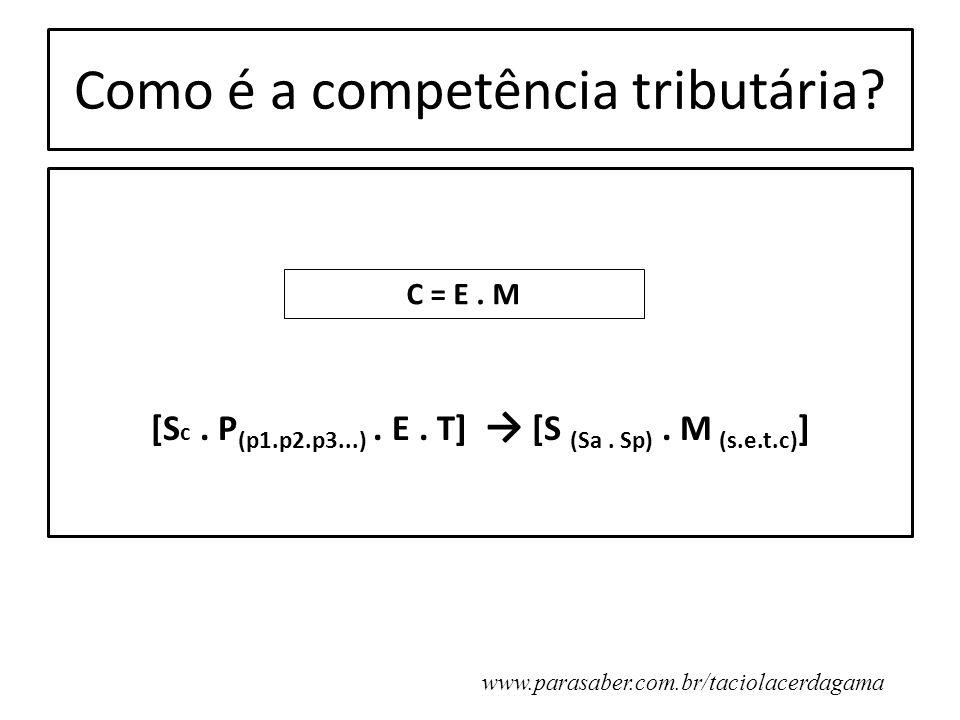 Como é a competência tributária? C = E. M [S c. P (p1.p2.p3...). E. T] [S (Sa. Sp). M (s.e.t.c) ] C = E. M www.parasaber.com.br/taciolacerdagama