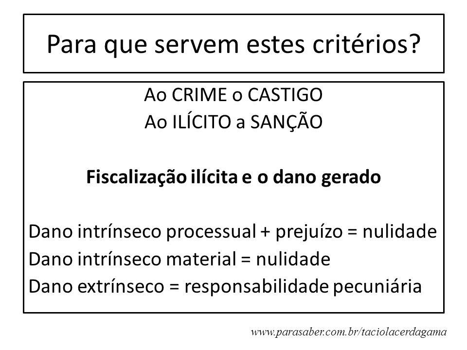 Para que servem estes critérios? Ao CRIME o CASTIGO Ao ILÍCITO a SANÇÃO Fiscalização ilícita e o dano gerado Dano intrínseco processual + prejuízo = n