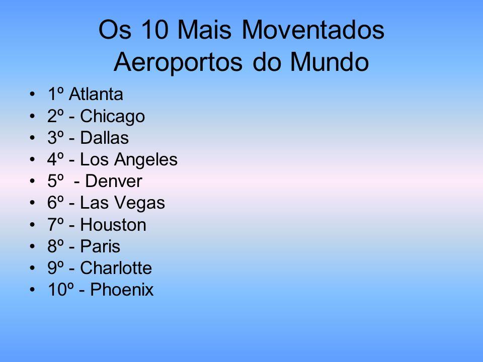 Os 10 Mais Moventados Aeroportos do Mundo 1º Atlanta 2º - Chicago 3º - Dallas 4º - Los Angeles 5º - Denver 6º - Las Vegas 7º - Houston 8º - Paris 9º -