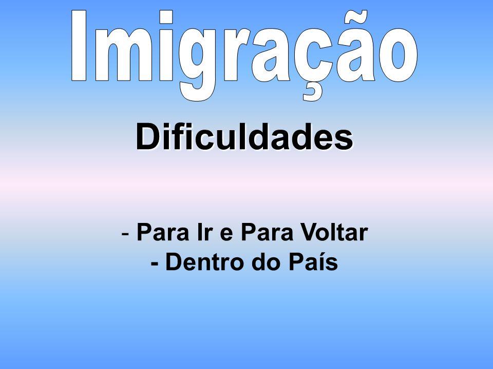 Início da Imigração ao Brasil - Século XIX - Imigração Européia p/ as Américas