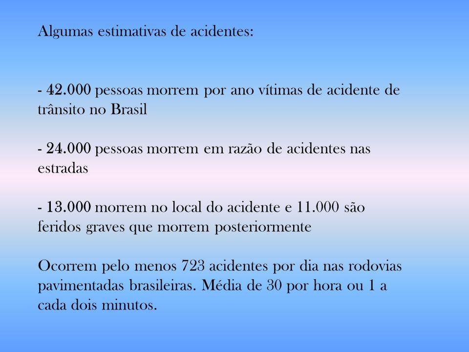 Algumas estimativas de acidentes: - 42.000 pessoas morrem por ano vítimas de acidente de trânsito no Brasil - 24.000 pessoas morrem em razão de aciden