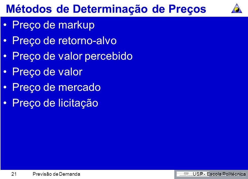 USP - Escola PolitécnicaPrevisão de Demanda20 O Modelo dos 3 Cs para Determinação de Preços Custos Preços dos Concorrentes e preços de substitutos Ava