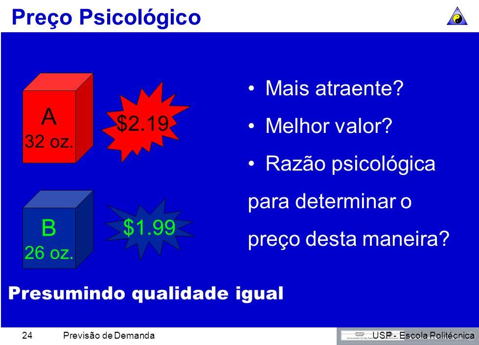 USP - Escola PolitécnicaPrevisão de Demanda23 Preço Promocional Preço isca Preço de ocasião Abatimentos em dinheiro Financiamento a juros baixos Prazo
