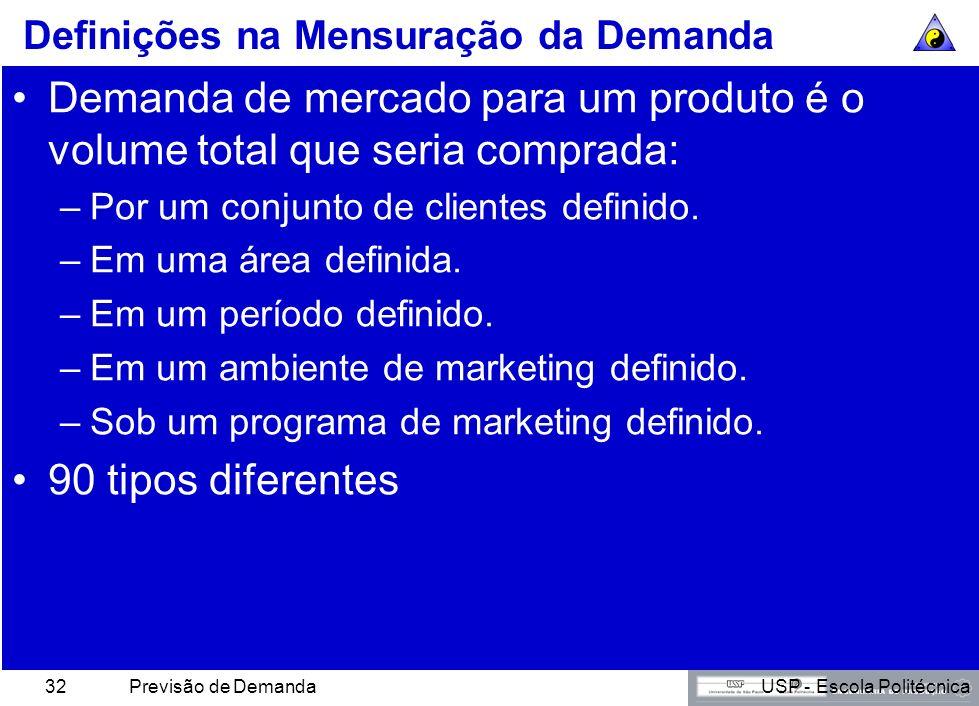 USP - Escola PolitécnicaPrevisão de Demanda31 Previsão de Vendas São baseadas em estimativas de demanda de mercado. É necessário definir o que signifi