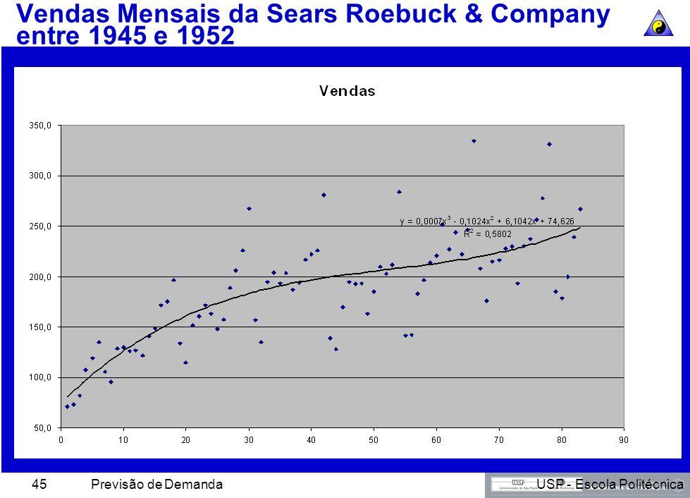 USP - Escola PolitécnicaPrevisão de Demanda44 Vendas Mensais da Sears Roebuck & Company entre 1945 e 1952 Dados de Vendas
