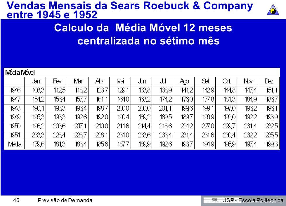 USP - Escola PolitécnicaPrevisão de Demanda45 Vendas Mensais da Sears Roebuck & Company entre 1945 e 1952