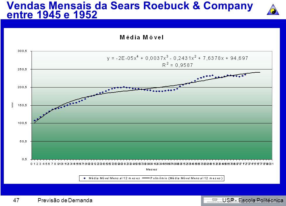 USP - Escola PolitécnicaPrevisão de Demanda46 Vendas Mensais da Sears Roebuck & Company entre 1945 e 1952 Calculo da Média Móvel 12 meses centralizada