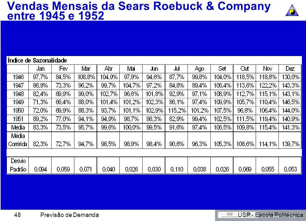 USP - Escola PolitécnicaPrevisão de Demanda47 Vendas Mensais da Sears Roebuck & Company entre 1945 e 1952
