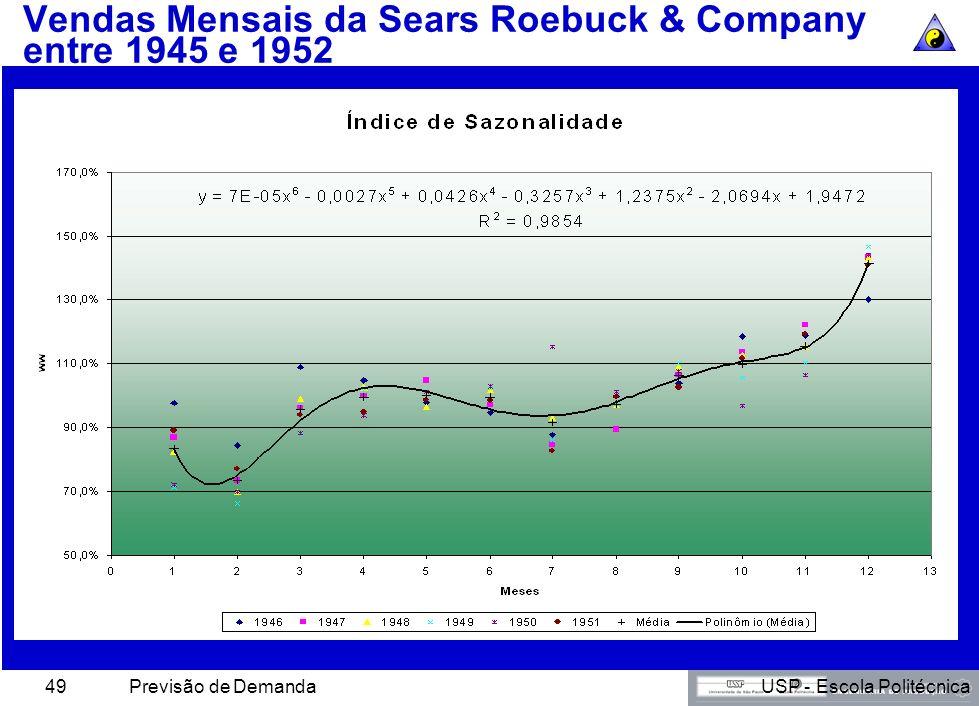 USP - Escola PolitécnicaPrevisão de Demanda48 Vendas Mensais da Sears Roebuck & Company entre 1945 e 1952