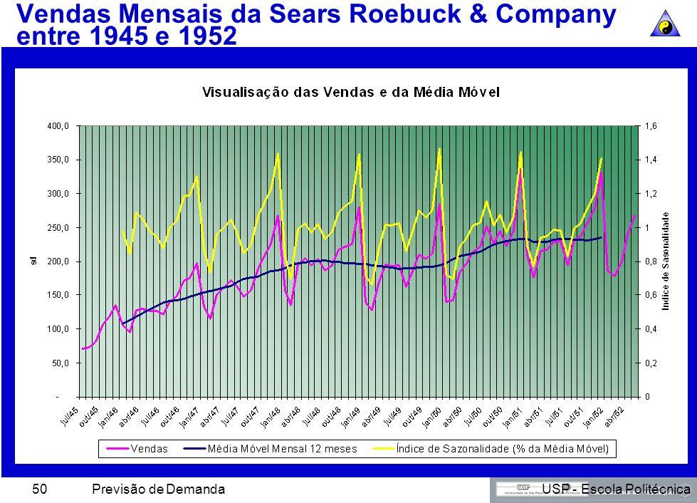 USP - Escola PolitécnicaPrevisão de Demanda49 Vendas Mensais da Sears Roebuck & Company entre 1945 e 1952
