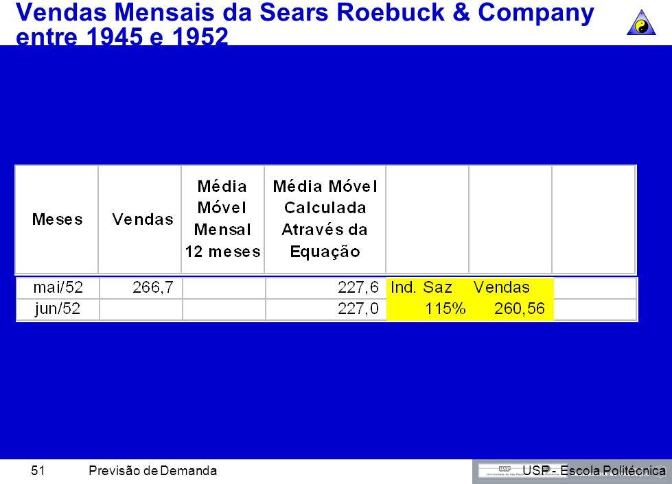 USP - Escola PolitécnicaPrevisão de Demanda50 Vendas Mensais da Sears Roebuck & Company entre 1945 e 1952