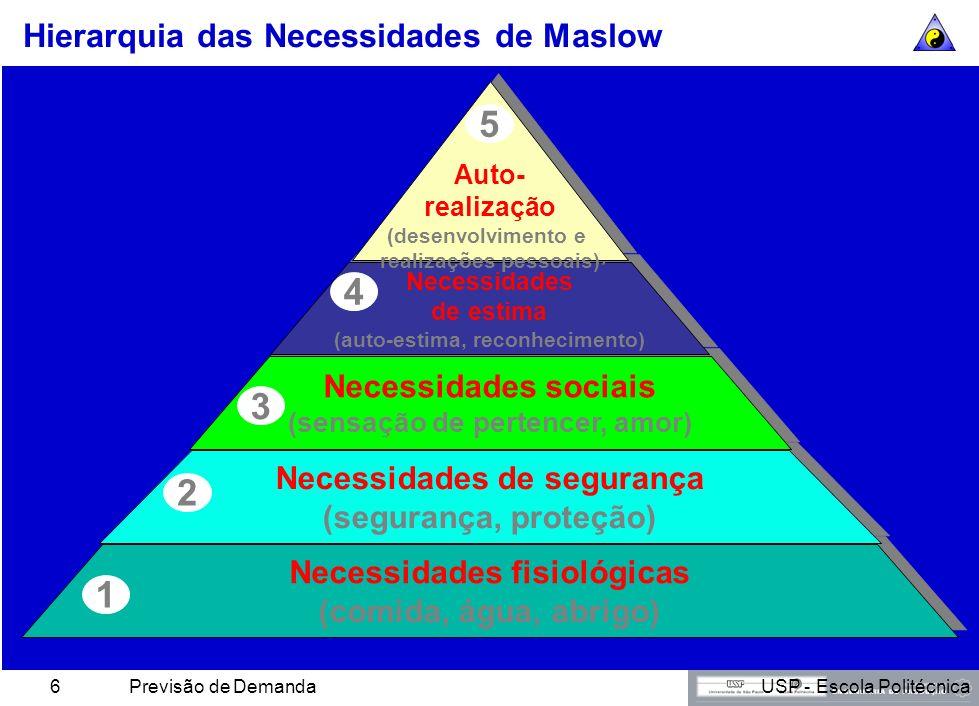 USP - Escola PolitécnicaPrevisão de Demanda6 Hierarquia das Necessidades de Maslow Necessidades fisiológicas (comida, água, abrigo) Necessidades fisiológicas (comida, água, abrigo) 1 Necessidades de segurança (segurança, proteção) Necessidades de segurança (segurança, proteção) 2 Necessidades sociais (sensação de pertencer, amor) Necessidades sociais (sensação de pertencer, amor) 3 Necessidades de estima (auto-estima, reconhecimento) Necessidades de estima (auto-estima, reconhecimento) 4 Auto- realização (desenvolvimento e realizações pessoais) Auto- realização (desenvolvimento e realizações pessoais) 5