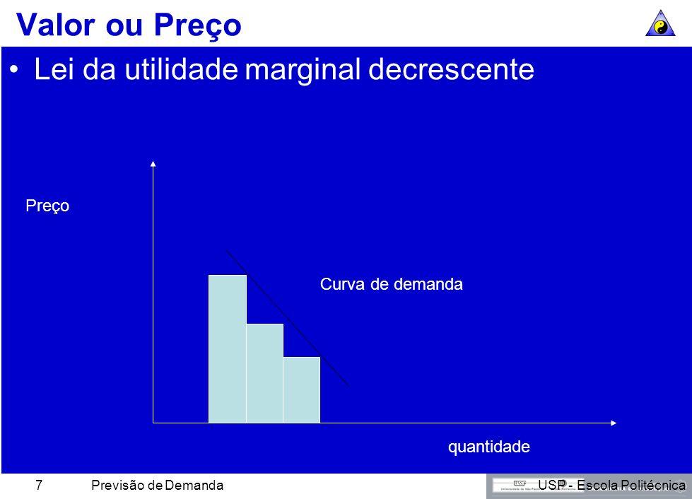 USP - Escola PolitécnicaPrevisão de Demanda7 Valor ou Preço Lei da utilidade marginal decrescente Preço quantidade Curva de demanda