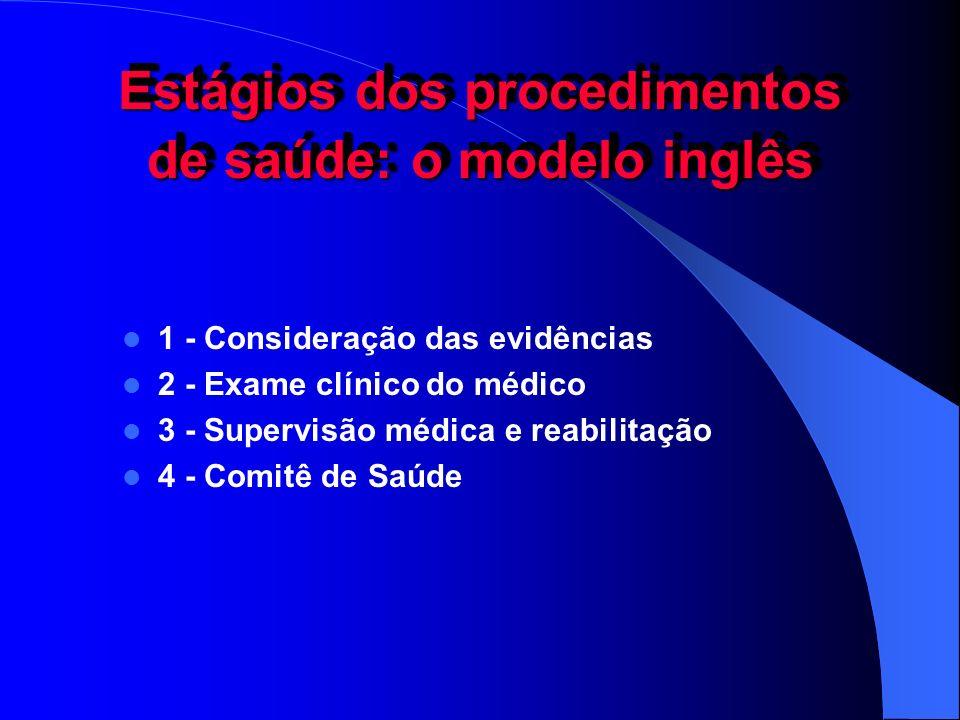 Estágios dos procedimentos de saúde: o modelo inglês 1 - Consideração das evidências 2 - Exame clínico do médico 3 - Supervisão médica e reabilitação