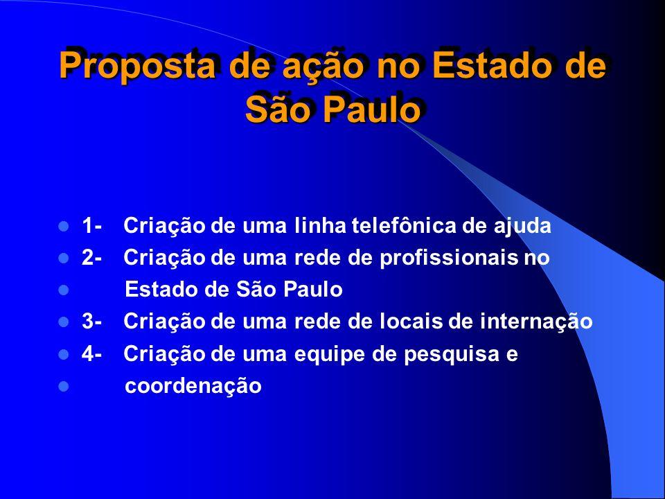 Proposta de ação no Estado de São Paulo 1-Criação de uma linha telefônica de ajuda 2-Criação de uma rede de profissionais no Estado de São Paulo 3-Cri