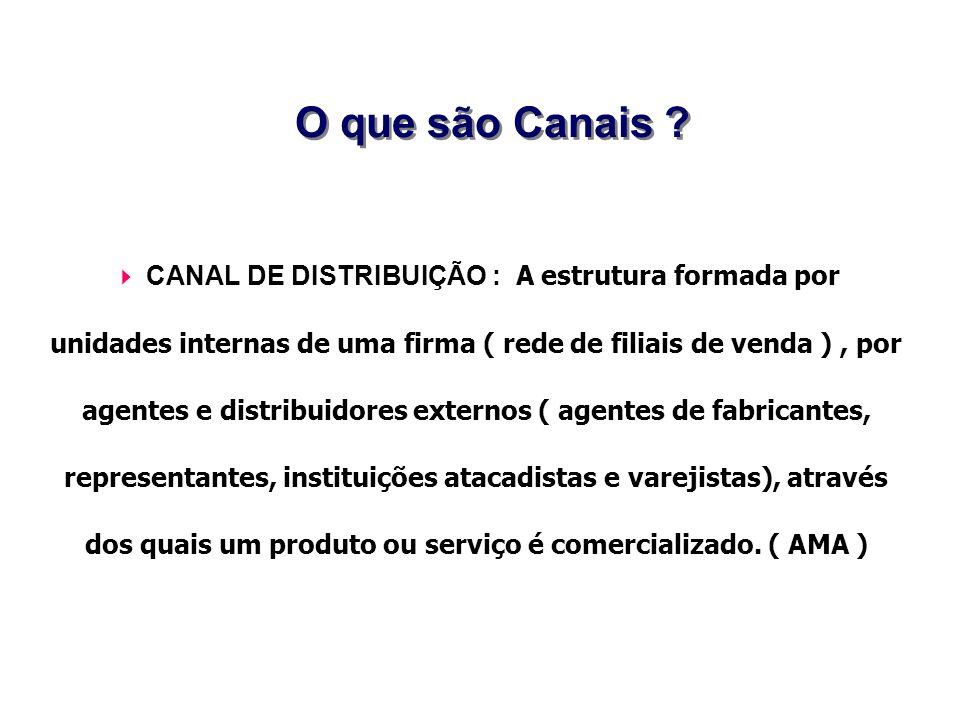 O que são Canais ? CANAL DE DISTRIBUIÇÃO : A estrutura formada por unidades internas de uma firma ( rede de filiais de venda ), por agentes e distribu