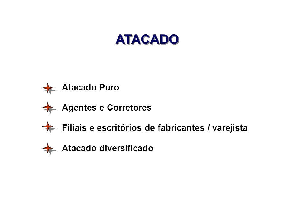 ATACADO Atacado Puro Agentes e Corretores Filiais e escritórios de fabricantes / varejista Atacado diversificado