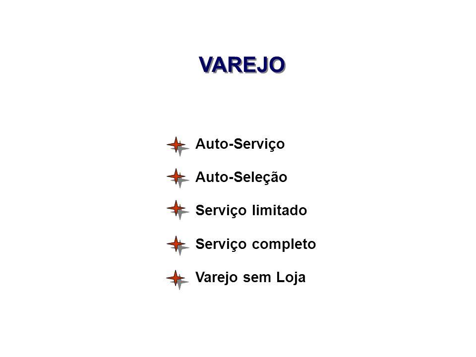 VAREJO Auto-Serviço Auto-Seleção Serviço limitado Serviço completo Varejo sem Loja