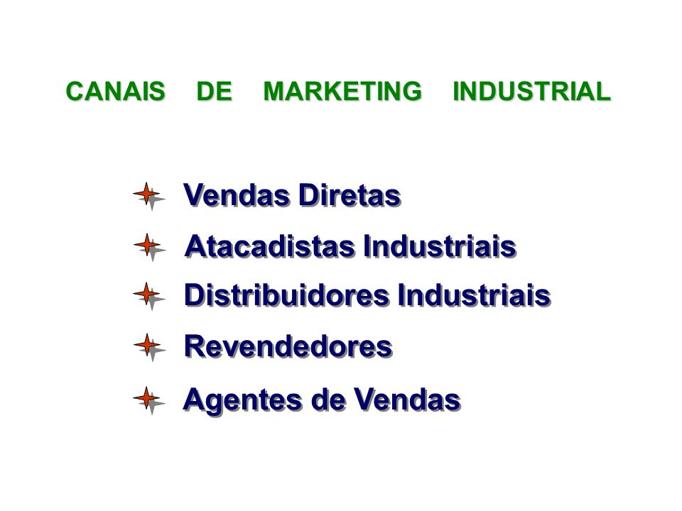 Vendas Diretas CANAIS DE MARKETING INDUSTRIAL Atacadistas Industriais Distribuidores Industriais Revendedores Agentes de Vendas