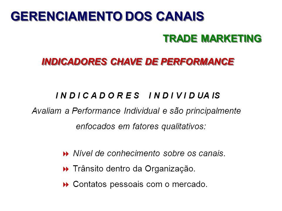 GERENCIAMENTO DOS CANAIS TRADE MARKETING INDICADORES CHAVE DE PERFORMANCE Nível de conhecimento sobre os canais. Trânsito dentro da Organização. Conta
