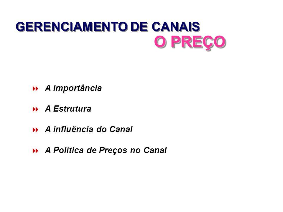 GERENCIAMENTO DE CANAIS O PREÇO A importância A Estrutura A influência do Canal A Política de Preços no Canal