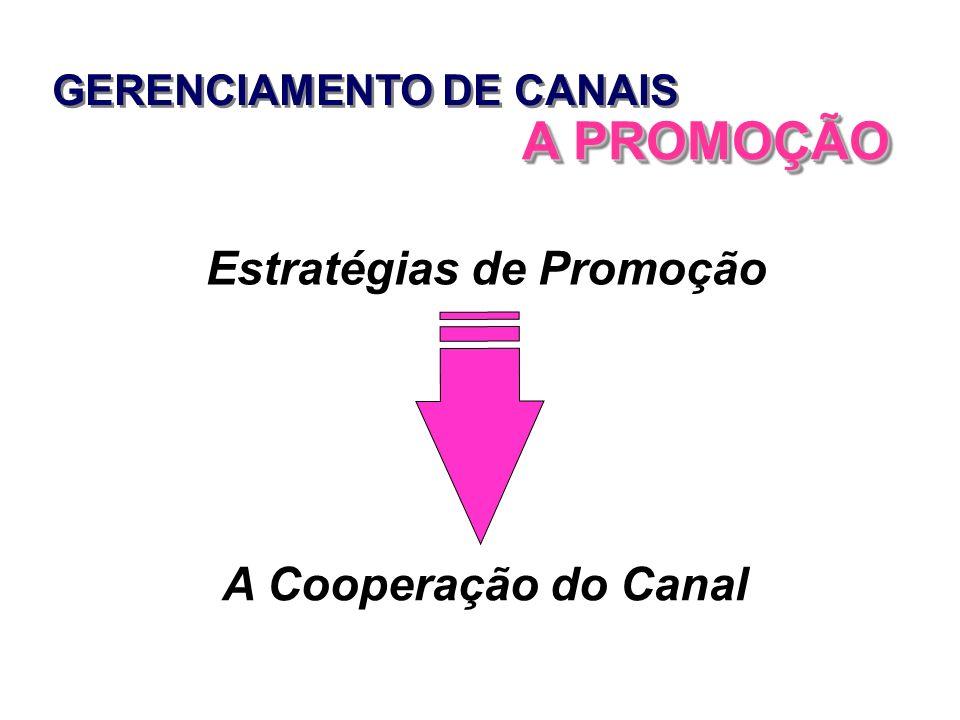 GERENCIAMENTO DE CANAIS A PROMOÇÃO Estratégias de Promoção A Cooperação do Canal