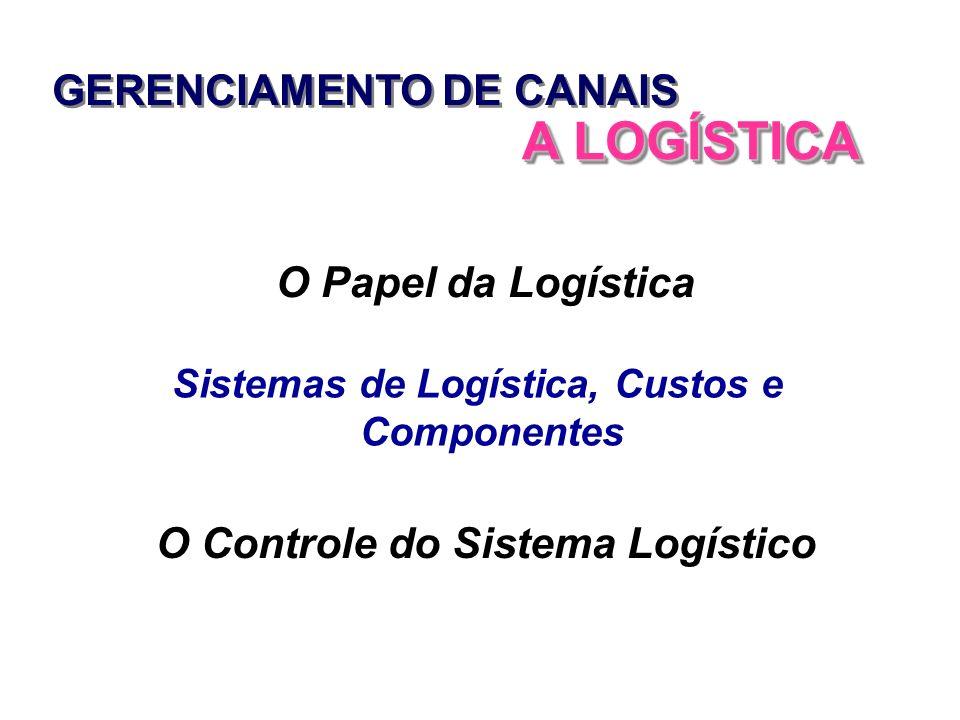 GERENCIAMENTO DE CANAIS A LOGÍSTICA O Papel da Logística O Controle do Sistema Logístico Sistemas de Logística, Custos e Componentes