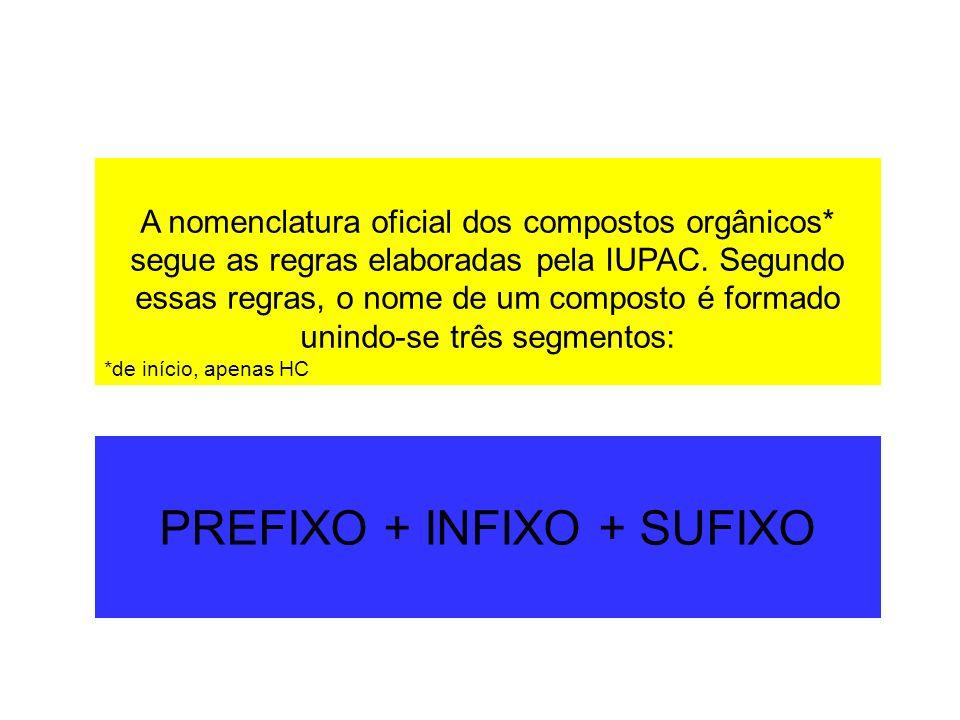 A nomenclatura oficial dos compostos orgânicos* segue as regras elaboradas pela IUPAC. Segundo essas regras, o nome de um composto é formado unindo-se