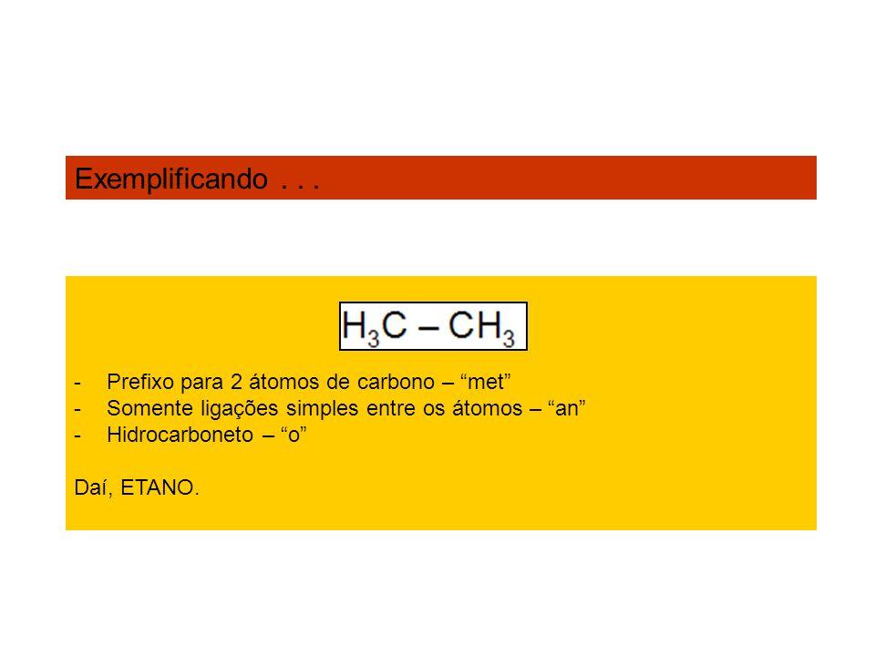 Exemplificando... -Prefixo para 2 átomos de carbono – met -Somente ligações simples entre os átomos – an -Hidrocarboneto – o Daí, ETANO.