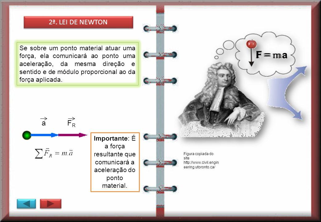 Se sobre um ponto material atuar uma força, ela comunicará ao ponto uma aceleração, da mesma direção e sentido e de módulo proporcional ao da força ap