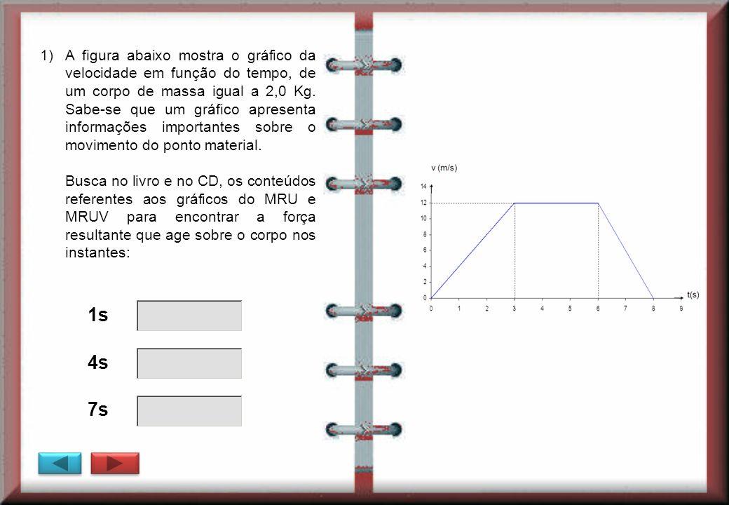 1)A figura abaixo mostra o gráfico da velocidade em função do tempo, de um corpo de massa igual a 2,0 Kg. Sabe-se que um gráfico apresenta informações