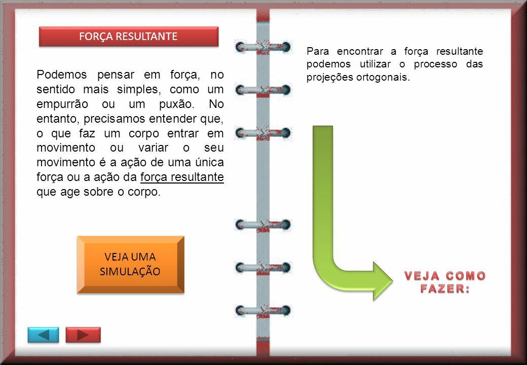 5) O bloco mostrado na figura, de 2 kg, desce o plano inclinado sem atrito, devido a aplicação da força horizontal.