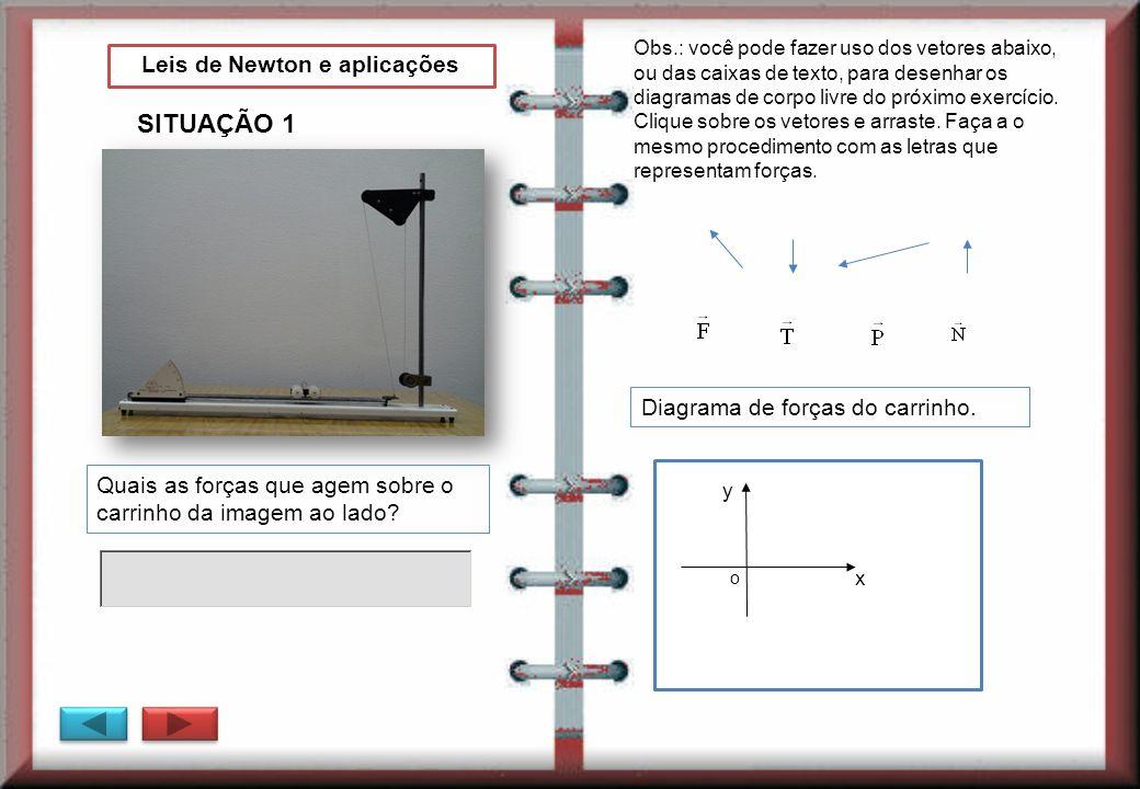 Leis de Newton e aplicações Quais as forças que agem sobre o carrinho da imagem ao lado? Diagrama de forças do carrinho. SITUAÇÃO 1 Obs.: você pode fa