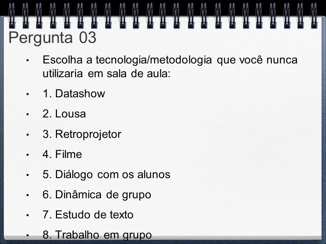 Pergunta 03 Escolha a tecnologia/metodologia que você nunca utilizaria em sala de aula: 1. Datashow 2. Lousa 3. Retroprojetor 4. Filme 5. Diálogo com