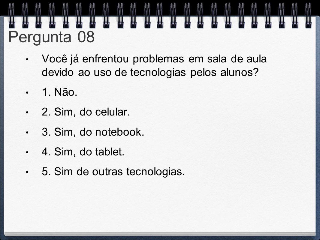 Pergunta 08 Você já enfrentou problemas em sala de aula devido ao uso de tecnologias pelos alunos? 1. Não. 2. Sim, do celular. 3. Sim, do notebook. 4.