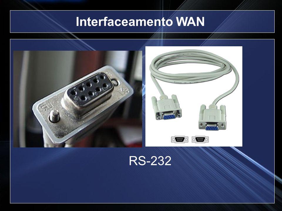 RS-232 Interfaceamento WAN