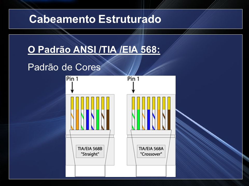 O Padrão ANSI /TIA /EIA 568: Padrão de Cores Cabeamento Estruturado