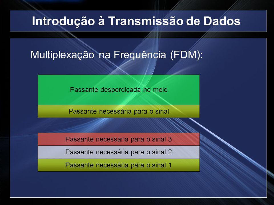 Multiplexação na Frequência (FDM): Passante desperdiçada no meio Passante necessária para o sinal Passante necessária para o sinal 1 Passante necessár