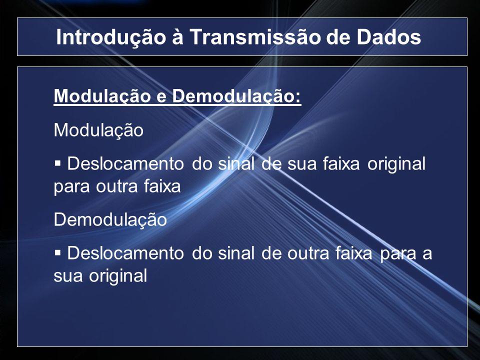 Modulação e Demodulação: Modulação Deslocamento do sinal de sua faixa original para outra faixa Demodulação Deslocamento do sinal de outra faixa para