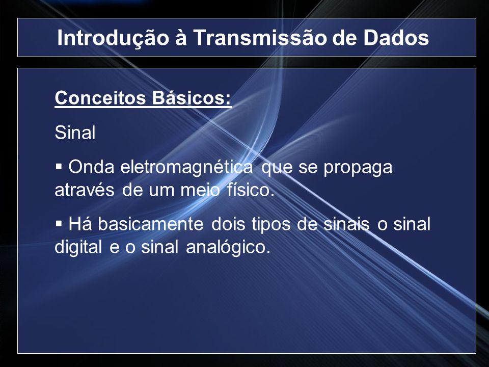Modulação e Demodulação: Modulação Deslocamento do sinal de sua faixa original para outra faixa Demodulação Deslocamento do sinal de outra faixa para a sua original Introdução à Transmissão de Dados
