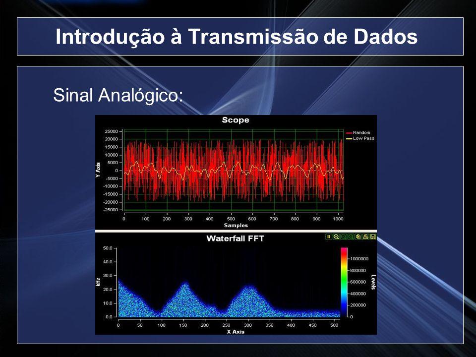 Multiplexação no Tempo (TDM): Síncrona Divide o tempo em intervalos de tamanhos fixos alocados de forma exclusiva Pode gerar desperdício de capacidade Assíncrona Intervalos de tempo alocados dinâmicamente de acordo com a demanda Introdução à Transmissão de Dados
