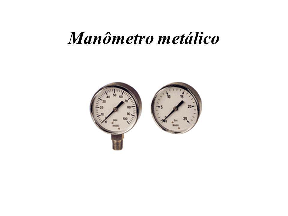 Manômetro metálico