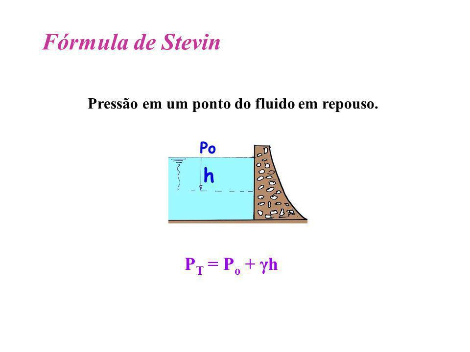 Fórmula de Stevin P T = P o + γh Pressão em um ponto do fluido em repouso.