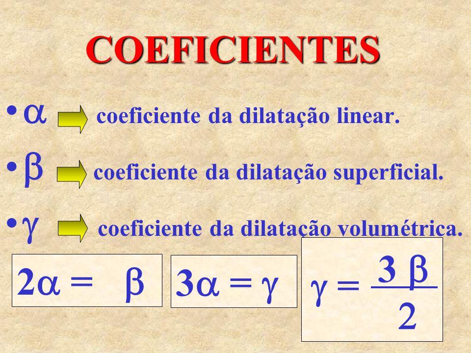 Neste tipo de dilatação, vamos considerar a variação de volume, isto é, a dilatação nas três dimensões do sólido (comprimento, largura e altura). Veja