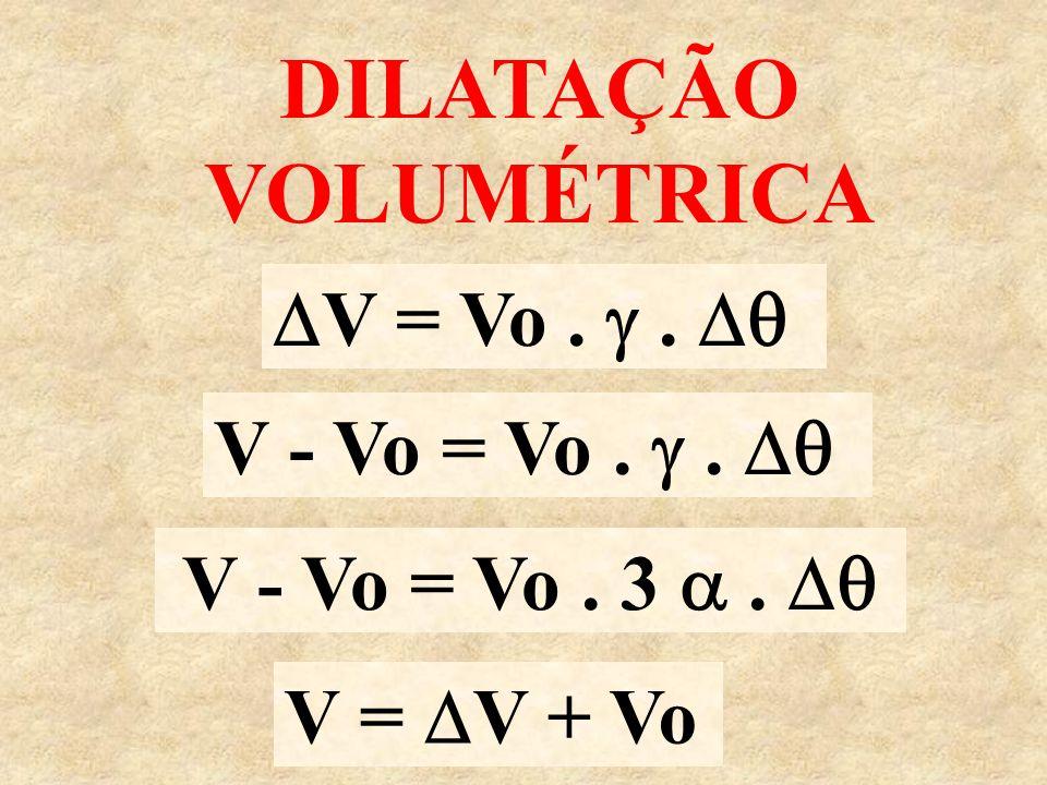 DILATAÇÃO SUPERFICIAL S = So.. S - So = So.. S - So = So. 2. S = S +So